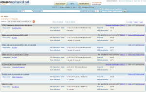 A screenshot of the Amazon Mechanical Turk website
